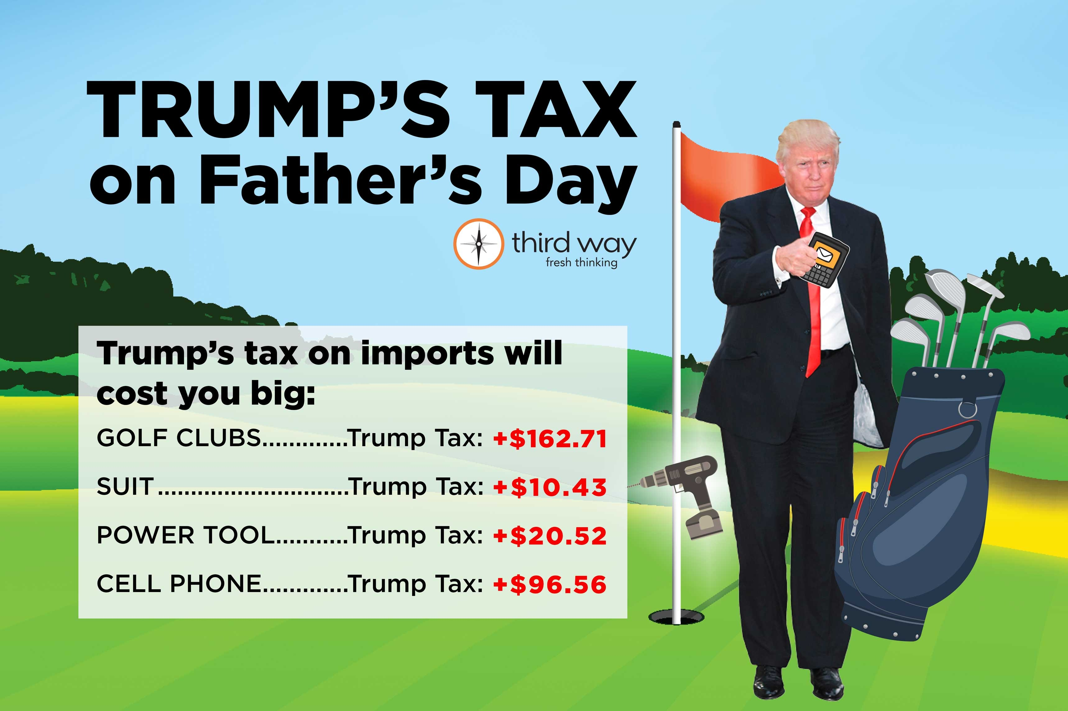 Image result for Trump tariff costs